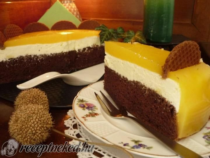 Fanta torta recept | Receptneked.hu ( Korábban olcso-receptek.hu)