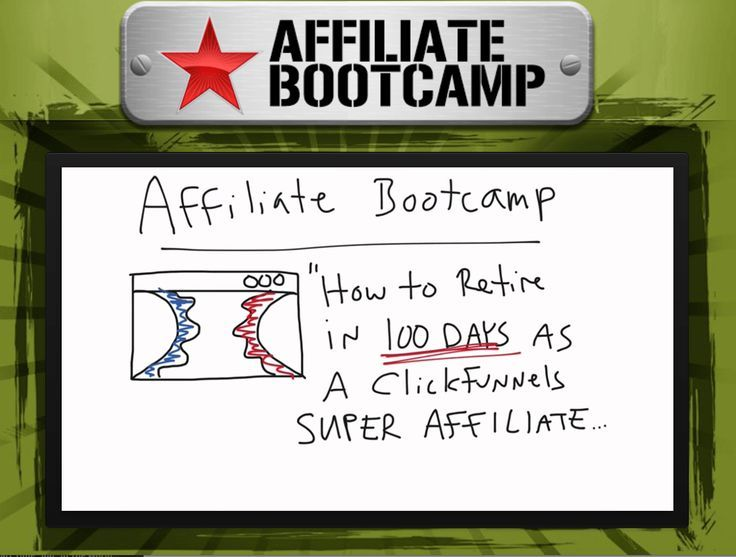 All about Clickfunnels Bootcamp