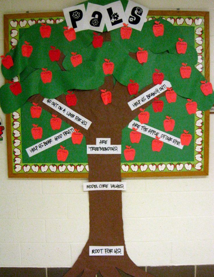 1000 ideas about tree bulletin boards on pinterest for Theme board ideas