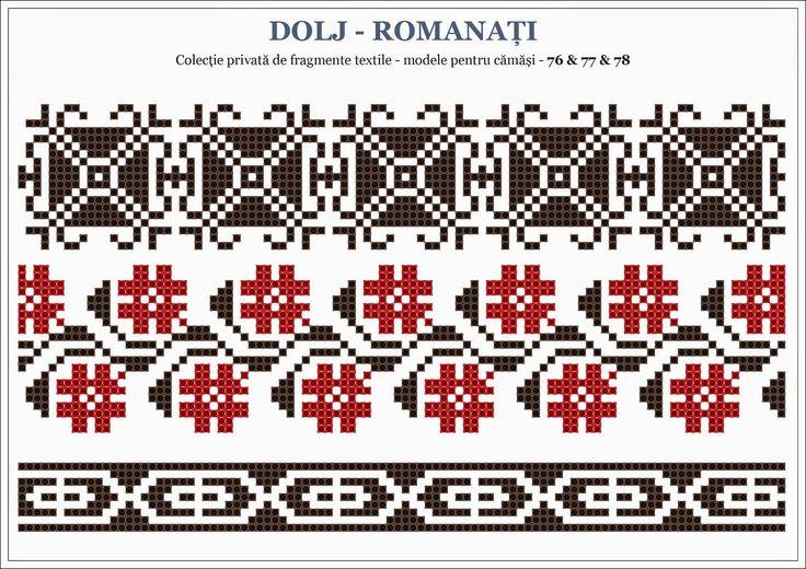 Romanian traditional motifs - OLTENIA, Dolj - Romanati