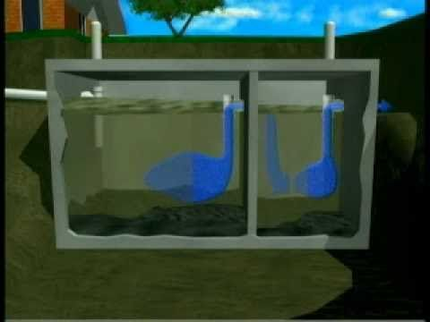 28 best images about septic systems on pinterest pump for How to build septic tank