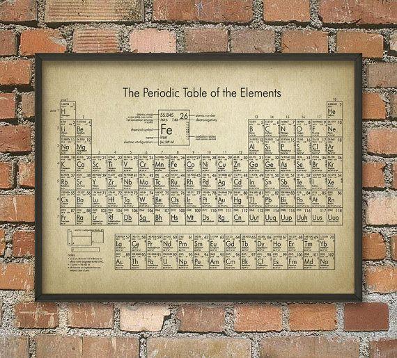 Tableau périodique des éléments muraux Poster Art par QuantumPrints                                                                                                                                                                                 Plus