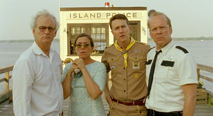 Best Wes Anderson Films, A Ranking | Film Misery