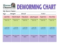 Equine Deworming Chart. A regular deworming schedule is critical to your horse's health.