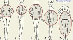 10 тайн похудения, о которых знают ученые, но никогда не расскажут диетологи