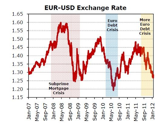 arc model in euro crisis The greek debt crisis is the dangerous amount of sovereign debt the greek government owes it became hazardous when a possible debt default threatened the european union.