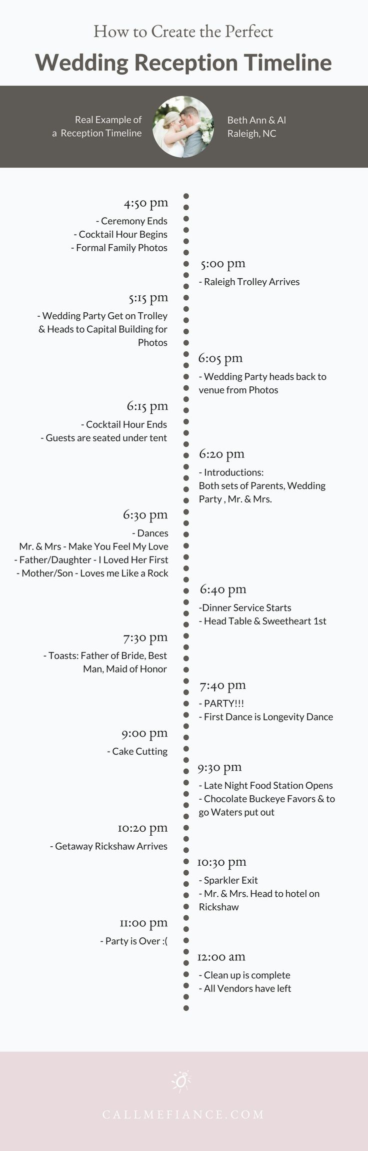 How To Create Your Perfect Wedding Reception Timeline