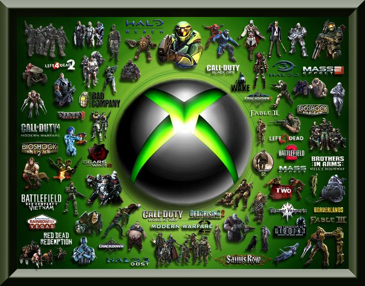 Video Games Video Game Collages http//www.liannmarketing