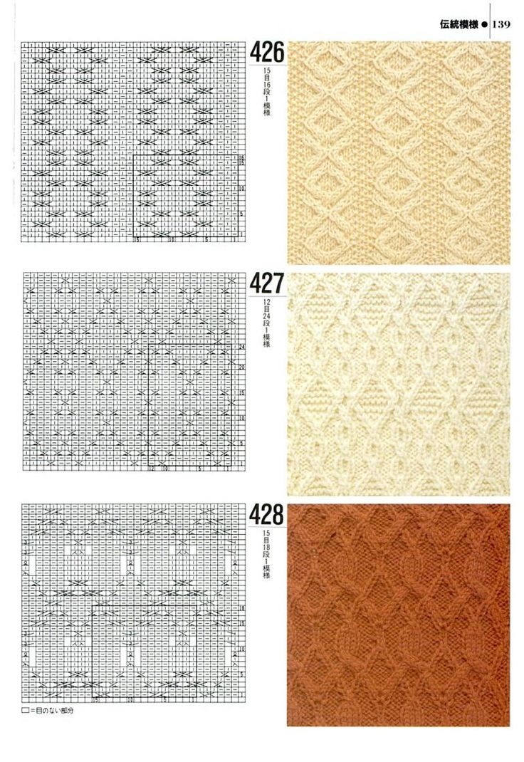 How To Follow Knitting Pattern Chart : 1000+ images about prjonamunstur on Pinterest Knitting stitches, Lace knitt...