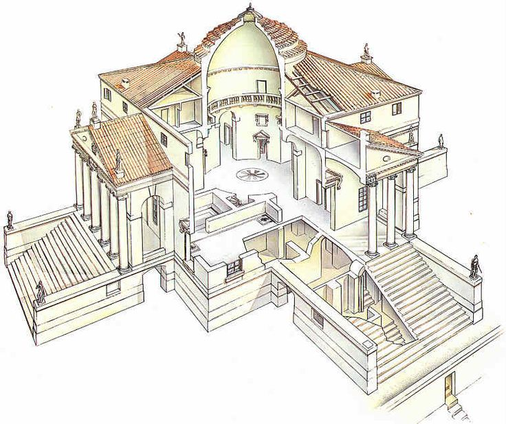 18 best thau villa rotonda andrea palladio images on for Palladian style house plans