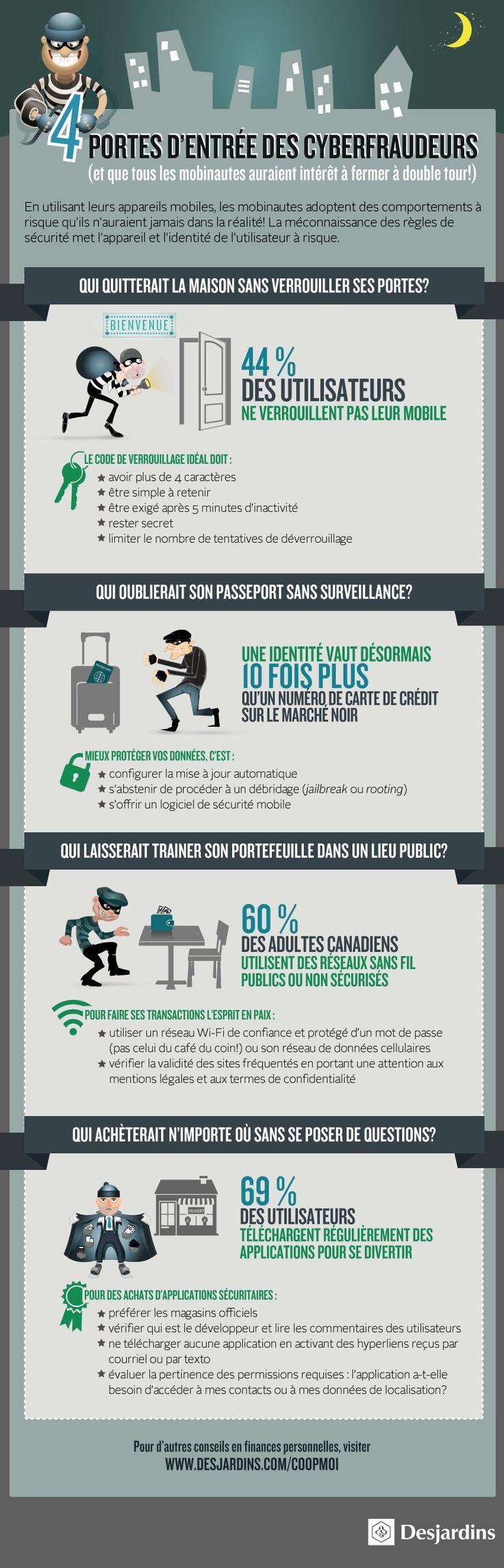 #Infographie - 4 portes d'entrées des cyberfraudeurs que tous les mobinautes auraient intérêt à fermer à double tour! #mobile #infographic #internet