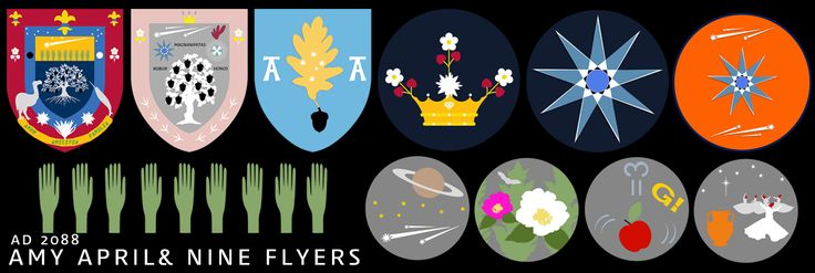 Arms and Symbols ! :)