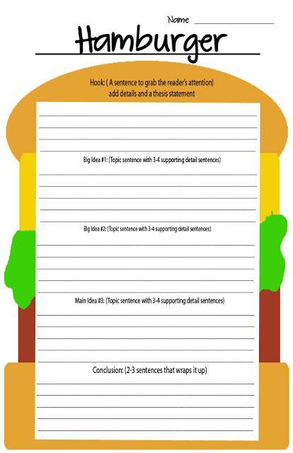 krazy 4 writing hamburger essay 4th grade paragraph writing teaching writing writing lessons. Black Bedroom Furniture Sets. Home Design Ideas