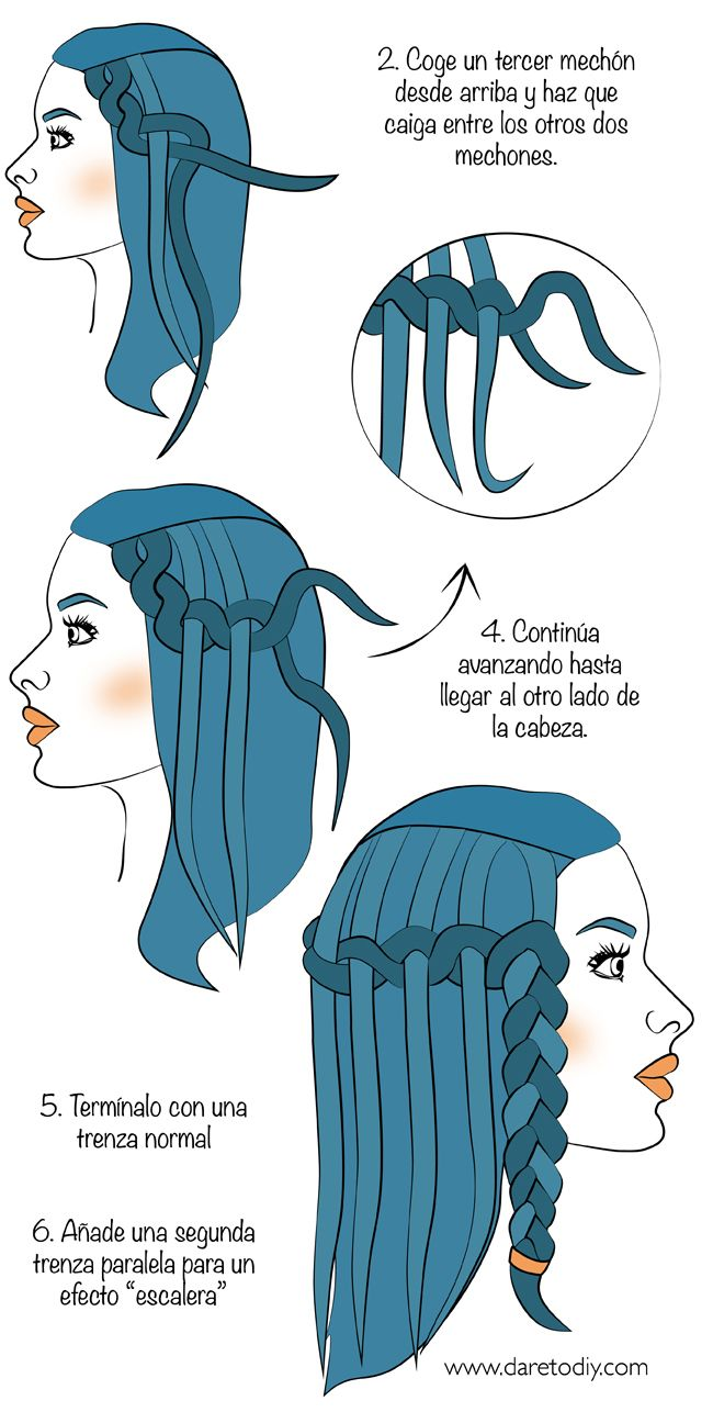 1+DIY+tutorial+peinado+trenza+waterfall-01.jpg 650×1.286 píxeles