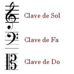 TEORÍA MUSICAL - Principales Signos Musicales - Curso de Música