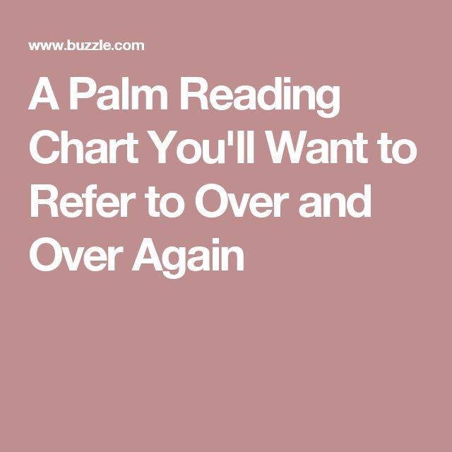 A Palm Reading Chart You'll Want to Refer to Over and Over Again                                                                                                                                                     More