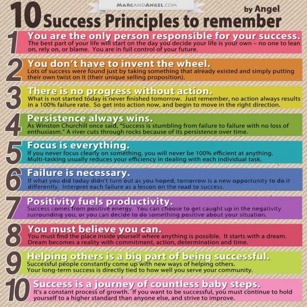 10 Success Principles You Need to Remember--applicable to all parts of your life, including your finances!