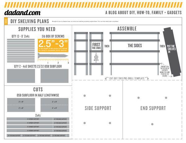 DIY 2x4 Shelving for Garage or Basement - dadand.com - dadand.com