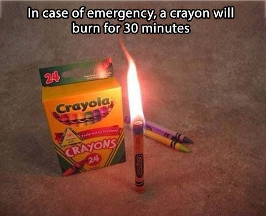 If you ever get stuck in a blackout without candles or a flashlight ...  30 minutes might be stretching it, but a regular sized crayon will easily burn for more than 15 minutes. The paraffin used in crayons is very flammable, but slow burning. Handy to know!