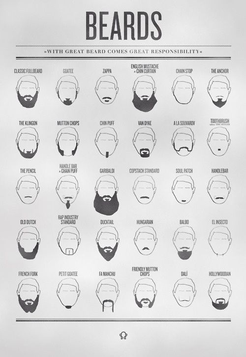 Surprising 1000 Ideas About French Beard Styles On Pinterest Black Men Hairstyles For Women Draintrainus