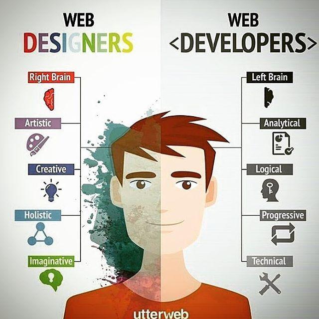 Are you web designers or web developers ?  enjoy for your choice and your experience . . . . . . . #project #web #terminal #responsive #ikealamp #frontend #ruby #html5 #code #isetups #webdesign #css3 #benq #bootstrap #minimal #minimalsetups #atom #sublime #jquery #work #webdevelopment #design #mobilefirst #javascript #sass #mysql #mysqlfront #mysqli #javascript