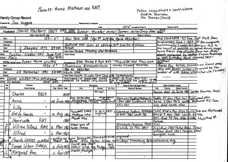 Parents of Annie Mathews,( wife of Paddy her step brother). Family tree chart of Charles Raey & Susan Clark nee Wilson. Susan was the third wife of Old T.A. Mathews.