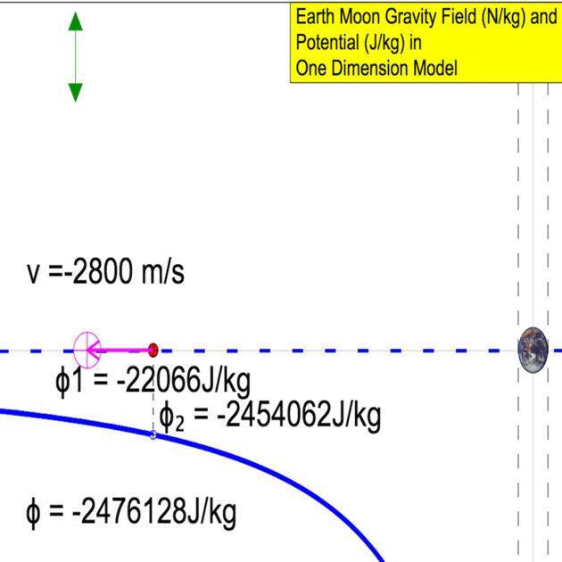 #NEW #iOS #APP Earth Moon Escape Velocity Lab Pro - loo kang wee