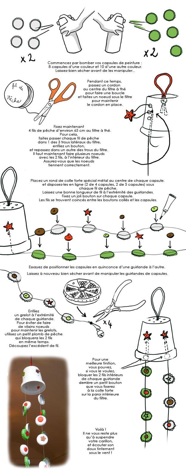 En dessin : réaliser un carillon avec des capsules de bière  http://www.deco.fr/loisirs-creatifs/actualite-719143-fabriquer-carillon-capsules-biere-dessin.html