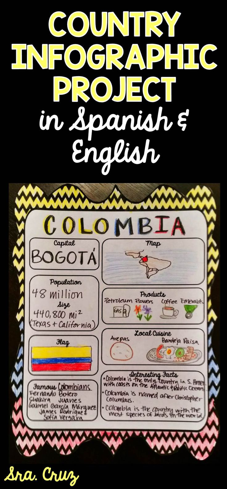 Country Project for Spanish-Speaking Countries or any country!  English and Spanish templates can be completed digitally in PPT or printed and handwritten.  https://www.teacherspayteachers.com/Product/Country-Project-Infographic-NEW-Product-50-OFF-for-24-Hours-1959376