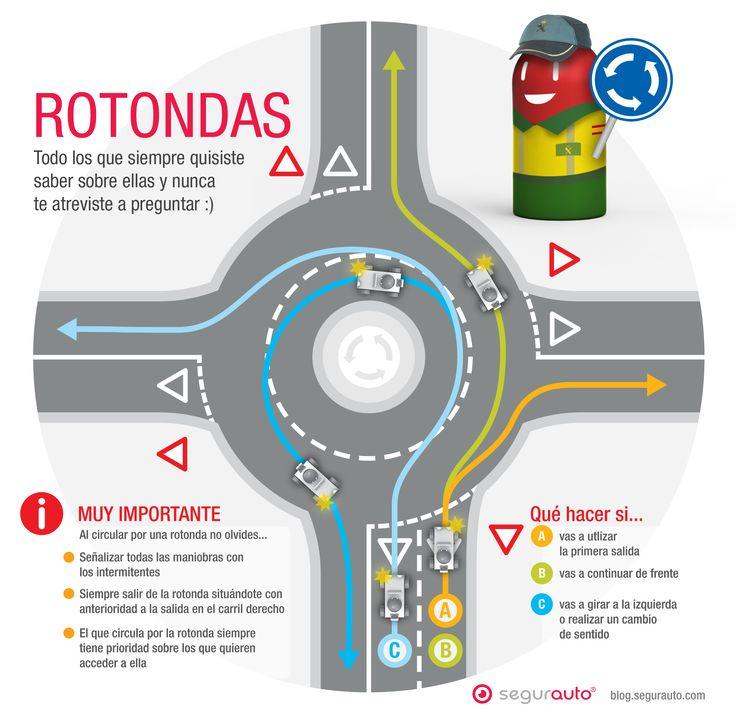 #Infografía: Cómo circular en rotondas #SeguroDeCoche #Seguros #SeguroDeAutomovil #Segurauto #Segurnautas #Automovil