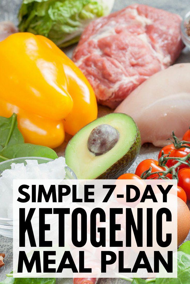 5616 besten Food and Recipes Bilder auf Pinterest | Keto ...