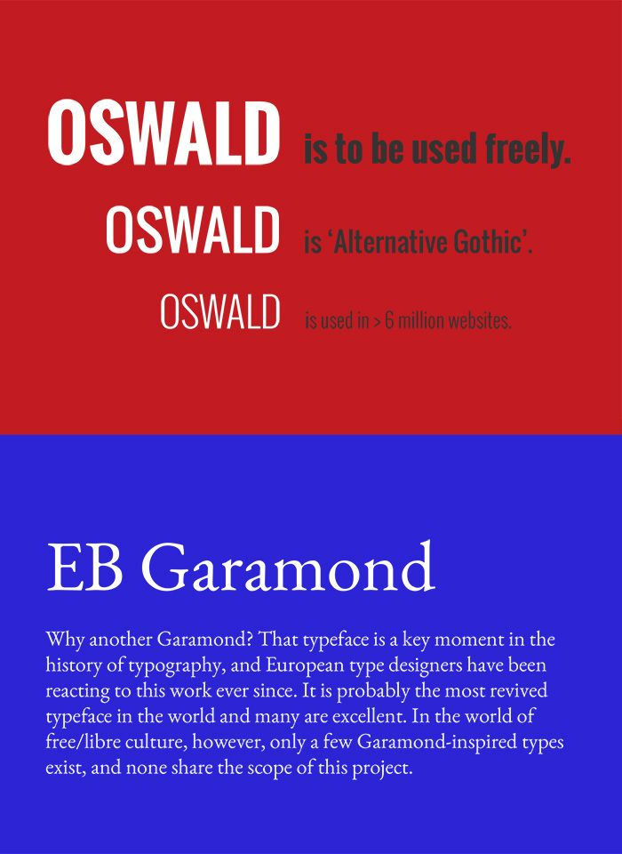 Trending Google Fonts combination - Oswald with EB Garamond | Design