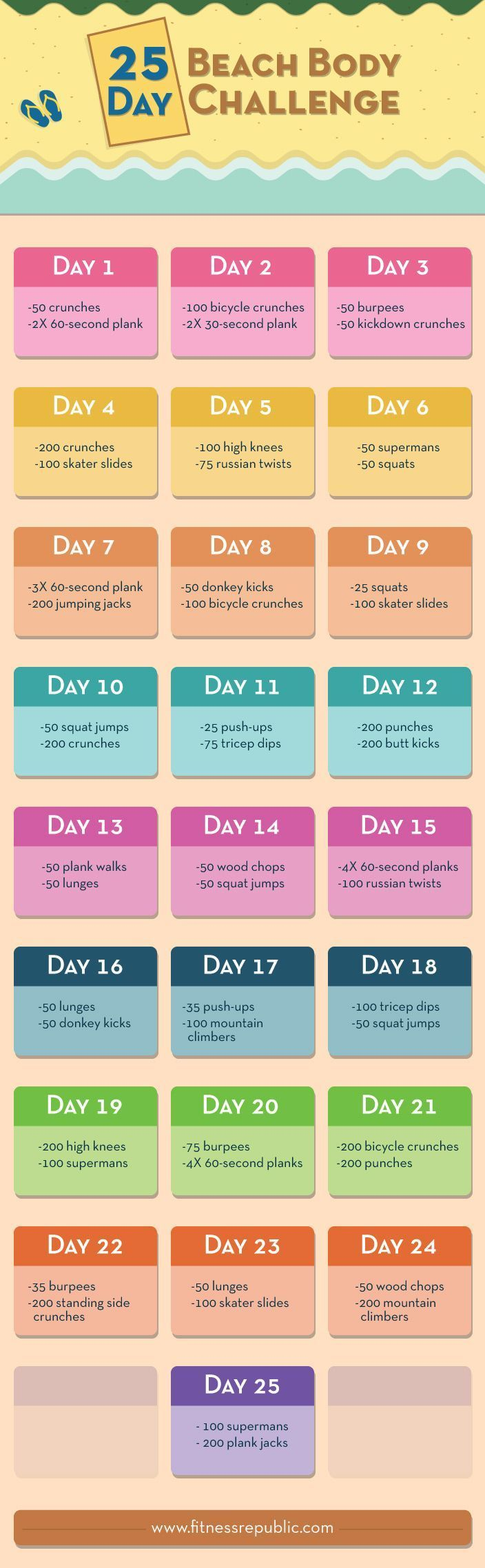 25 Day Beach Body Challenge. Though beach season has ended, is still important to not give up all your hard work you've done this far. Anyone wanna try it?