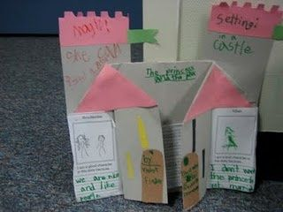 Fairy Tale Book Report….seriously cute and fun way to do a book report!