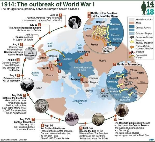 Dinge en Goete (Things and Stuff): This Day in World War 1 History: JULY 23, 1914 : AUSTRIA-HUNGARY ISSUES ULTIMATUM TO SERBIA