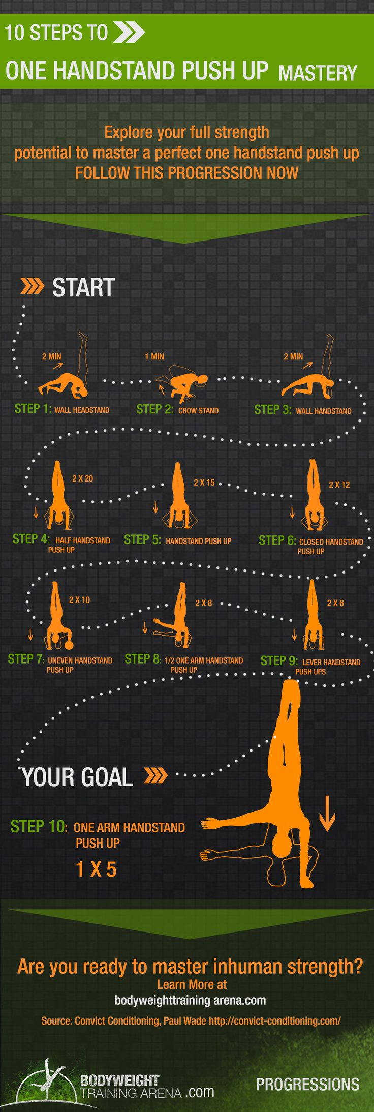 onehandhandstandpushup Convict Conditioning One HandStand Pushup Progression