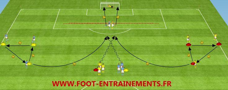 Cet exercice de football est pour un entrainement ou vous travaillez les passes courtes et les passes longues. Ici vous travaillé le jeu réduit en triangle