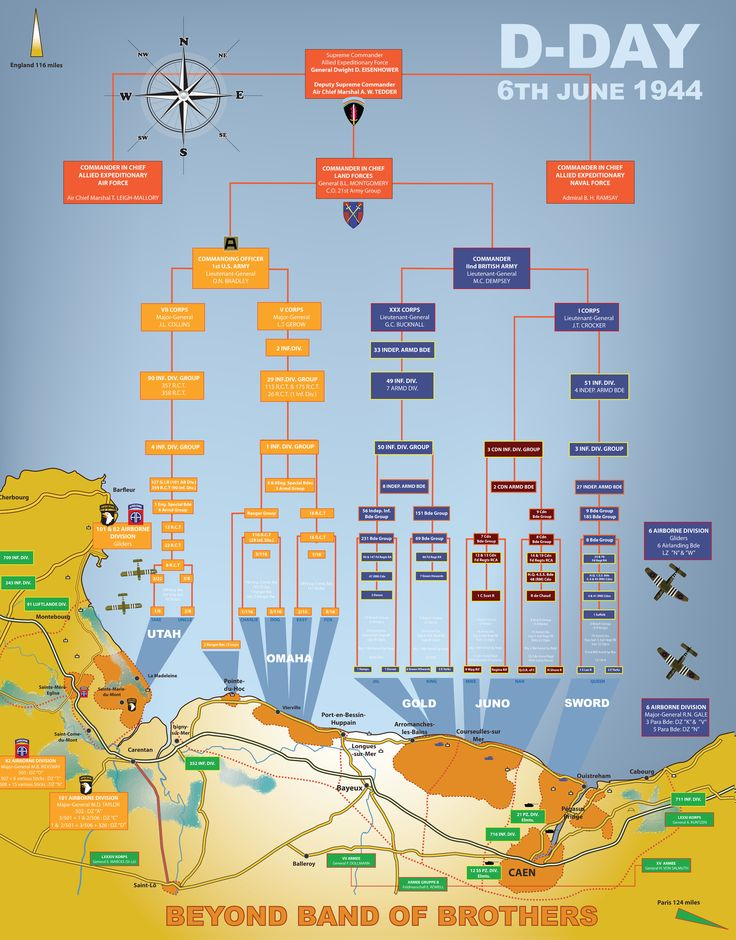 The 21 Best Infographics of D-Day - Normandy Landings