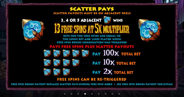 The fun #slot pays Free Spins plus scatter payouts.