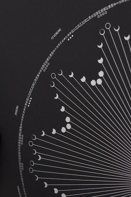 Lunar Calendar 2011 Poster  A venda no Estúdio Elástico Lunar Calendar, Moon Calendar, Calendário Lunar / Black paper 240 g/m² 48x66cm Silkscreen in Silver / Made with programming using Nodebox / Typography Decomputer