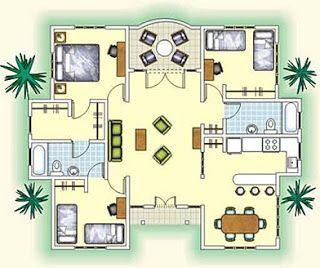 ¿ Como es un Plano de Casa de una planta ? | Planos de Casas Modernas, Pequeñas, Grandes, Rusticas, Minimalistas, etc...