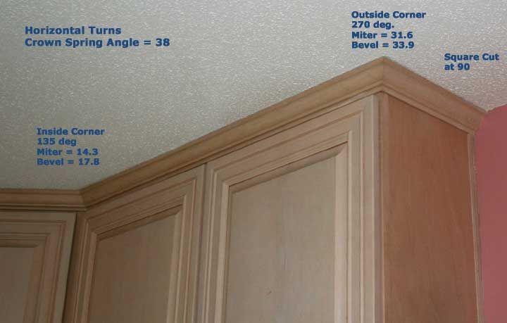 Image Result For Inside Kitchen Cabinet Up To Ceiling Kitchen Cabinet Crown Molding Crown Moulding Kitchen Cabinets Crown Molding Kitchen