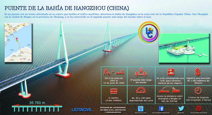 Hangzhou Bay Bridge 杭州湾跨海大桥 en 浙江