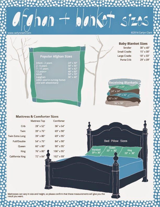Downloadable Graphic Chart of Popular U.S. Afghan & Blanket Sizes by Carlyn Clark