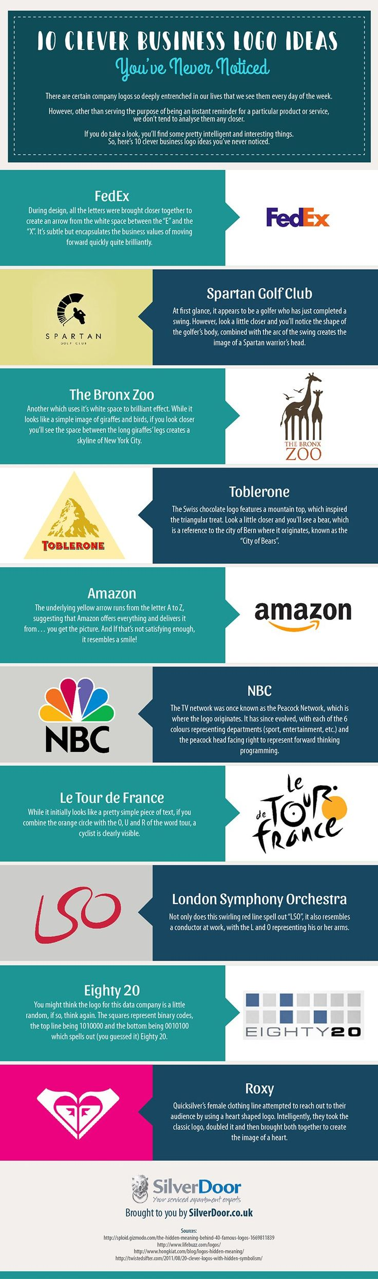 21 best Business images on Pinterest | Infographic, Infographics and ...
