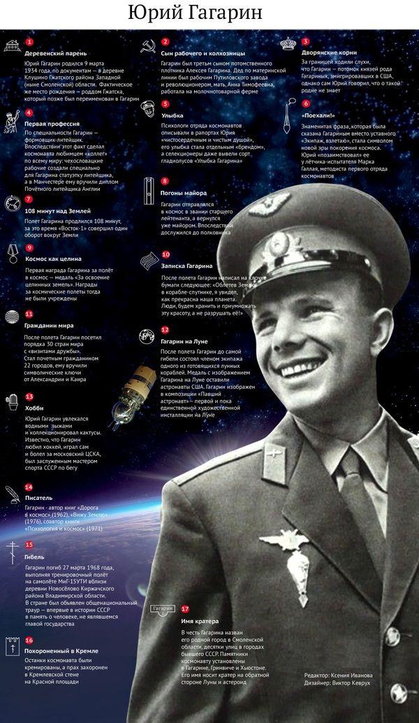 Юрий Гагарин - занимательные факты инфографика, Юрий Гагарин, 12 апреля, День космонавтики, факты