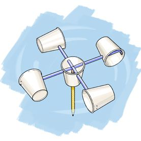 Build a homemade version of an anemometer--a tool used to measure how fast the wind is blowing.