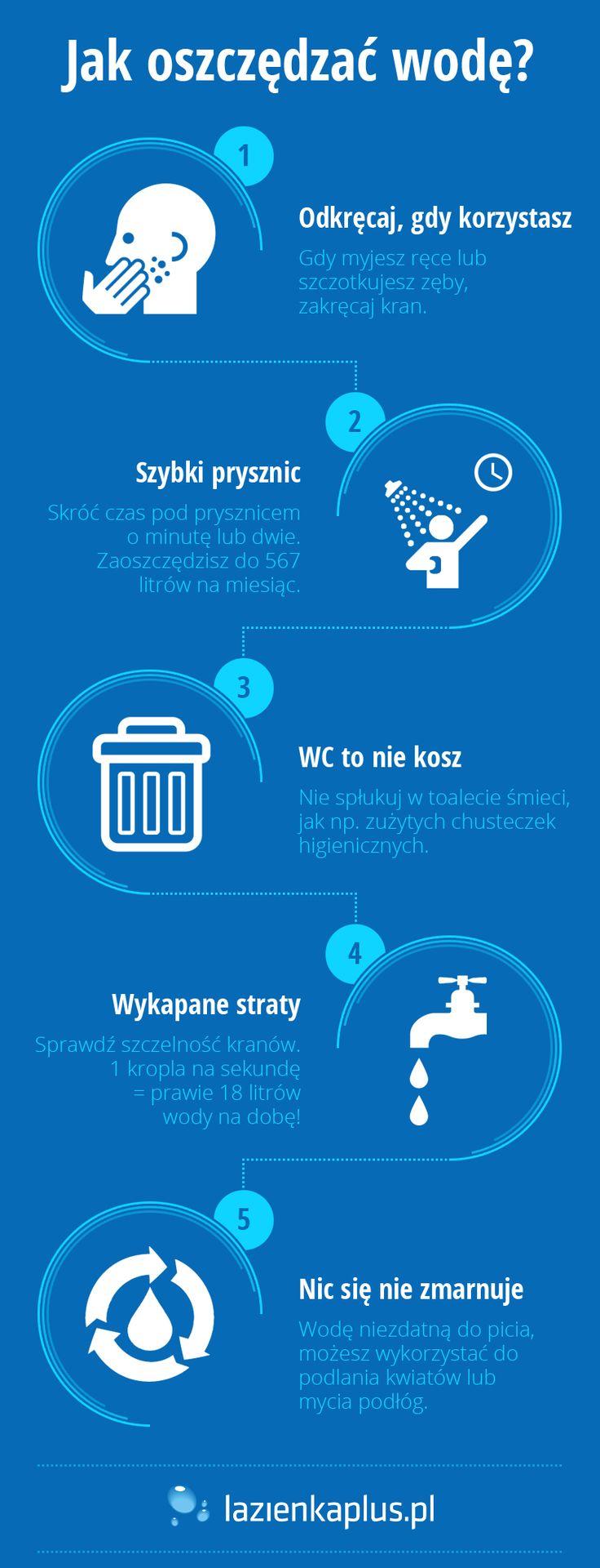 Jak oszczędzać wodę? #infografika #eko #tipynaplus #porady #lazienkaplus