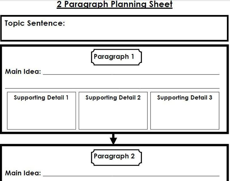 The Elements of Persuasive Writing: Teach with Fun Persuasive Writing Activities