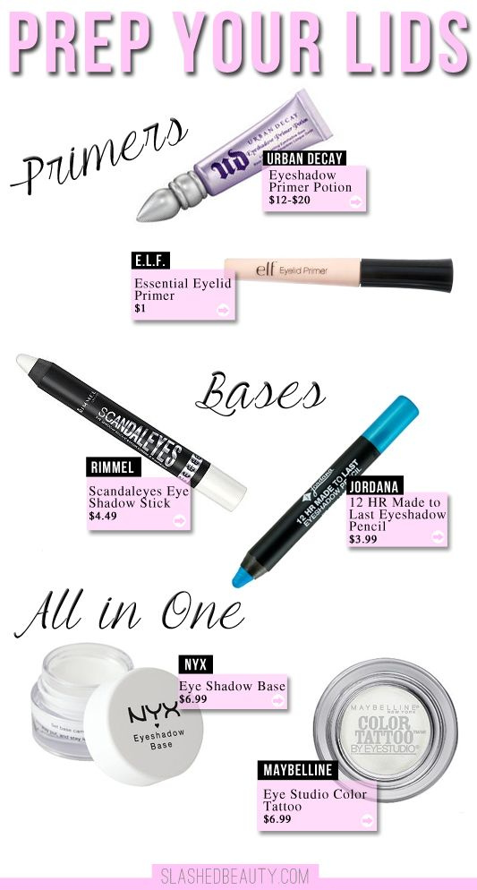 The Difference Between Eyeshadow Primer and Base | Slashed Beauty